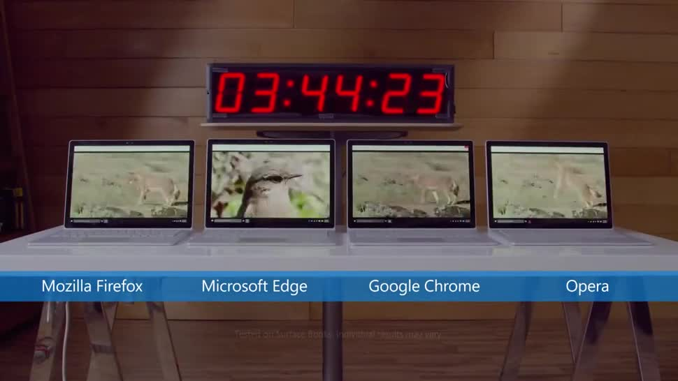Test, Edge, Microsoft Edge, Batterie, Akkulaufzeit