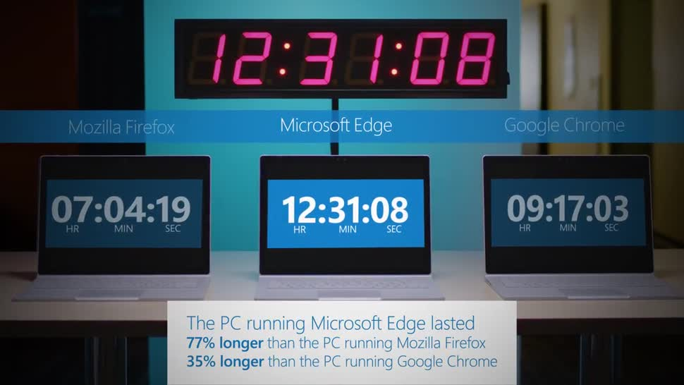 Microsoft, Windows, Windows 10, Browser, Streaming, Chrome, Stream, Edge, Microsoft Edge, Energie, Strom, Windows 10 Creators Update, Vimeo