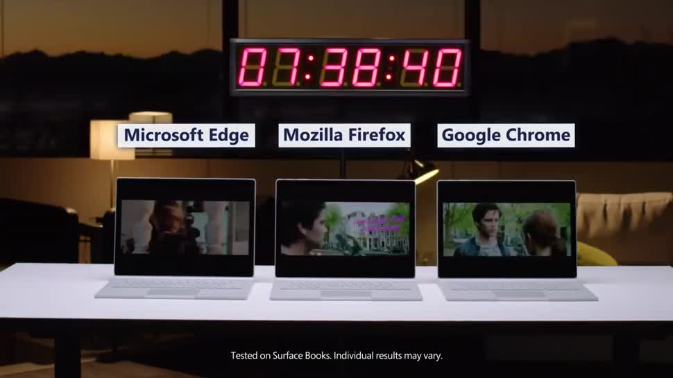 Microsoft, Windows, Windows 10, Browser, Firefox, Chrome, Edge, Microsoft Edge