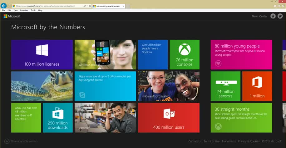 Microsoft, Windows, Windows 8, Windows Phone, Xbox, Xbox 360, Office, Microsoft Corporation, Skype, outlook.com, Skydrive, Kacheln