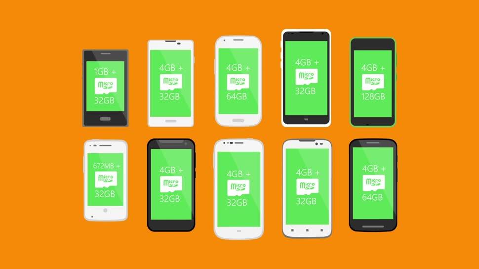 Microsoft, Smartphone, Windows Phone, Nokia, Windows Phone 8, Werbespot, Lumia, Windows Phone 8.1, Nokia Lumia, WP8, Nokia Lumia 530, Lumia 530