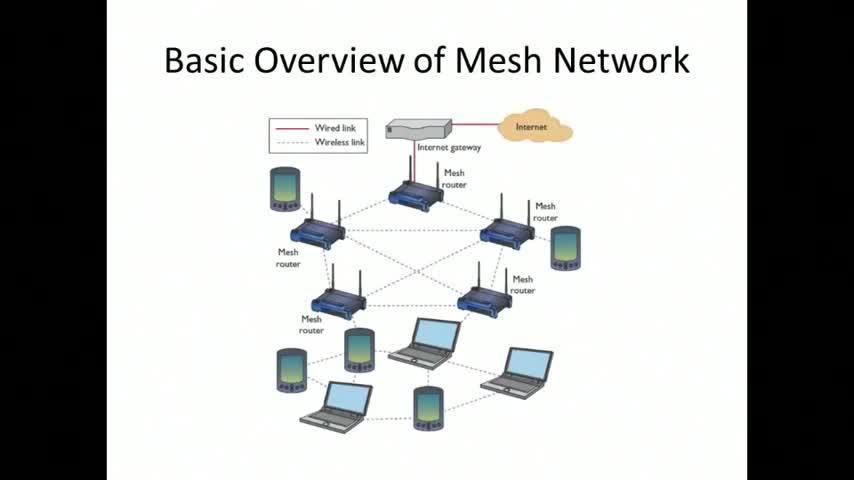 Netzwerke, Mesh-Netzwerke, vermaschte Netze, Berkman Center for Internet & Society