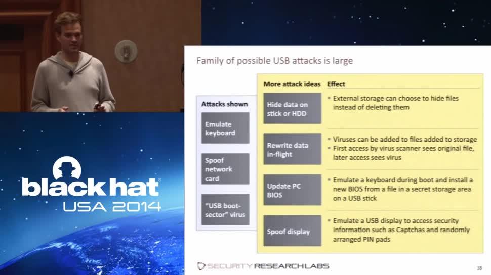 Sicherheit, Sicherheitslücke, Schwachstelle, Lücke, Exploit, Usb, Black Hat, BadUSB, Jakob Lell, Karsten Nohl
