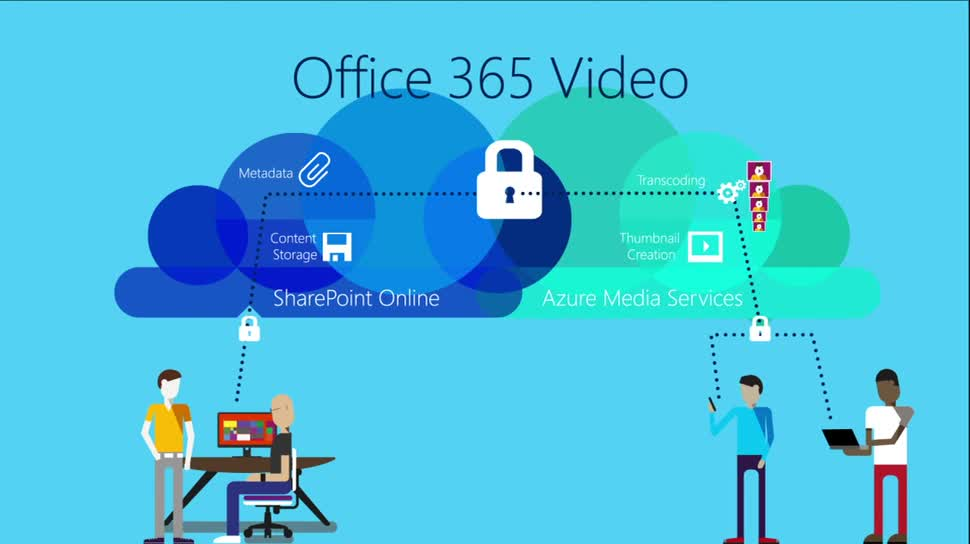 Microsoft, Office, Cloud, Videoplattform, Office 365, Microsoft Office, Yammer, microsoft office 365, Office 365 Video