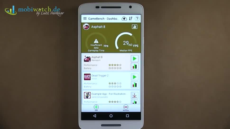 Smartphone, Android, Motorola, Lutz Herkner, Moto X Play