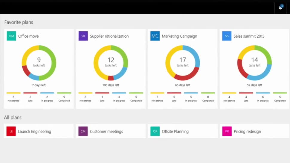 Microsoft, Office 365, Microsoft Office, Aufgaben, microsoft office 365, Planner, Microsoft Planner