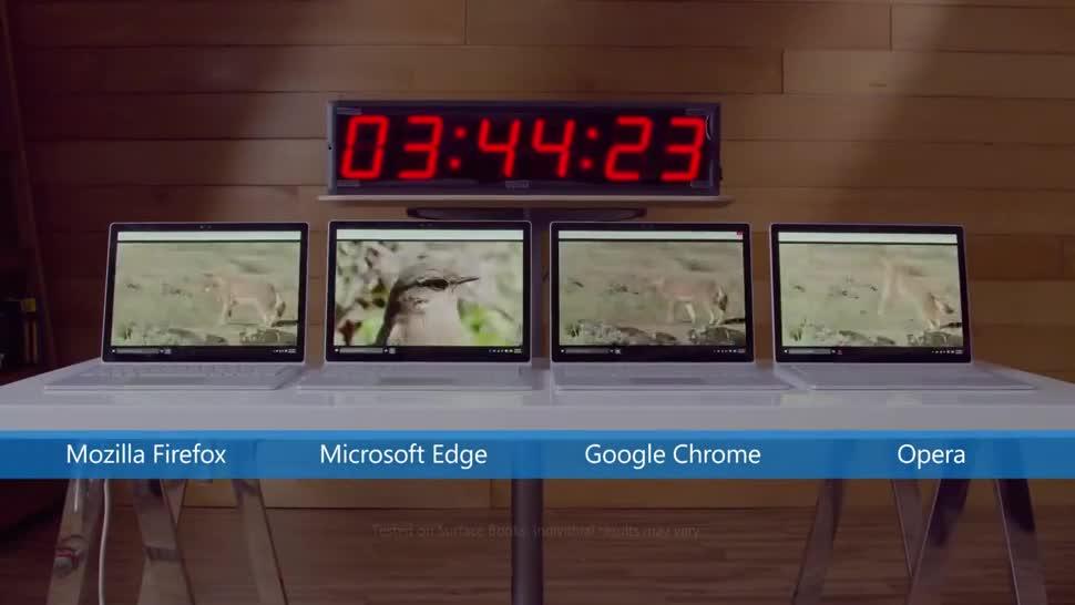 Test, Edge, Microsoft Edge, Batterie, Akkulaufzeit
