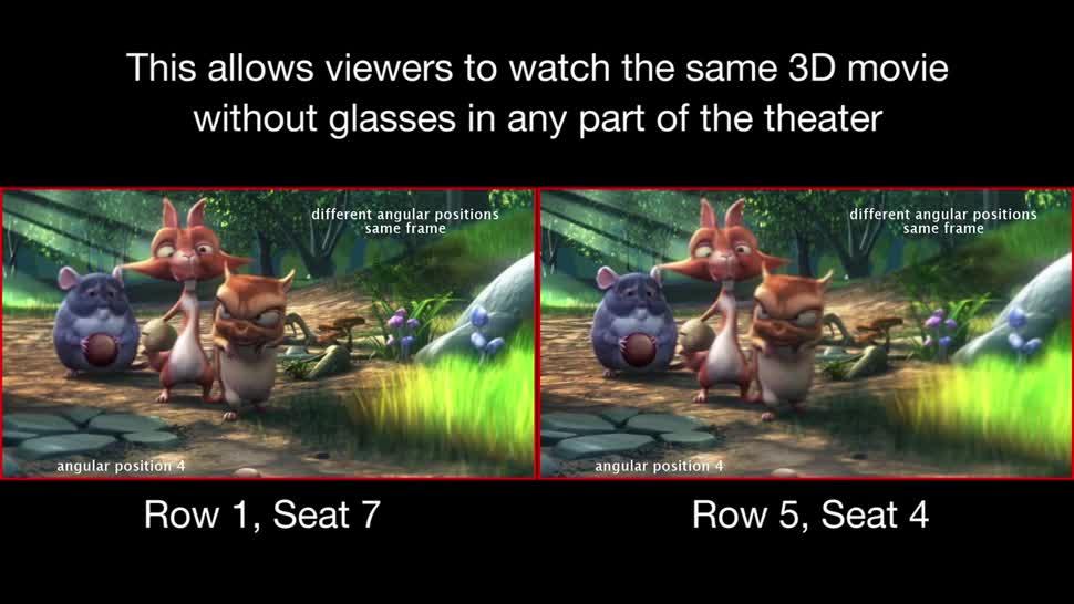 Technik Fur 3d Kino Ohne Brillen Funktioniert Als Prototyp