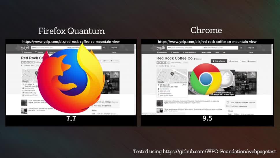 Browser, Firefox, Mozilla, Chrome, Mozilla Firefox, Google Chrome, Vergleich, Ladezeiten, Firefox Quantum