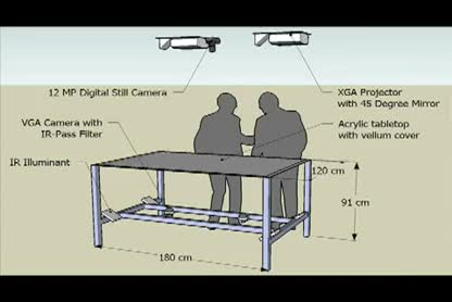 Microsoft, Kamera, Prototyp, Demo, Multitouch, PixelSense, Tisch, Pictionaire