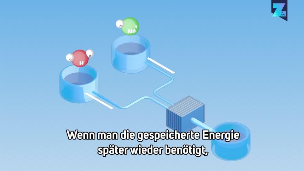 Zoomin, Energie, Energieversorgung, Erneuerbare Energien, Regenerative Energie, AquaBattery, Blue Battery