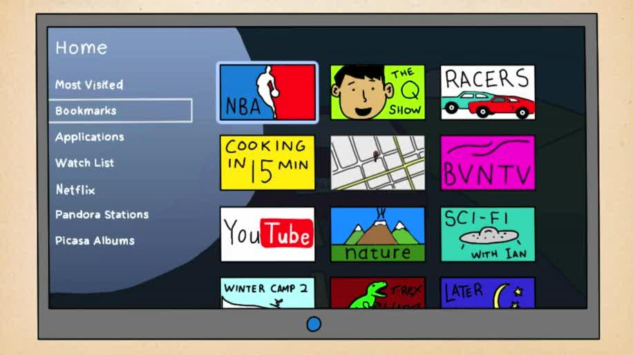Google, Google Tv