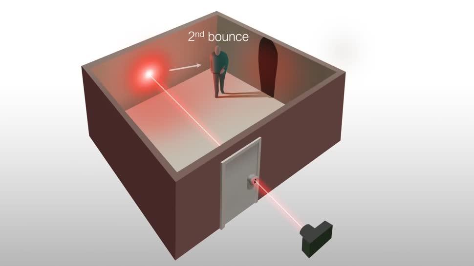 Forschung, Kamera, Künstliche Intelligenz, Spionage, Sensor, Laser, Kamerasensor, Bilderkennung, Opjekterkennung