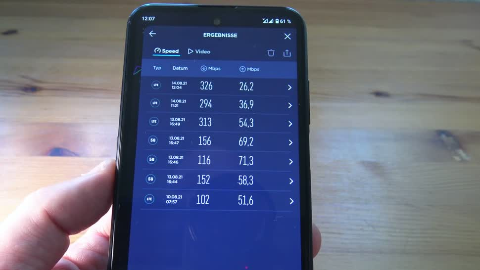 Smartphone, Android, Nokia, Test, ValueTech, HMD global, Nokia X20