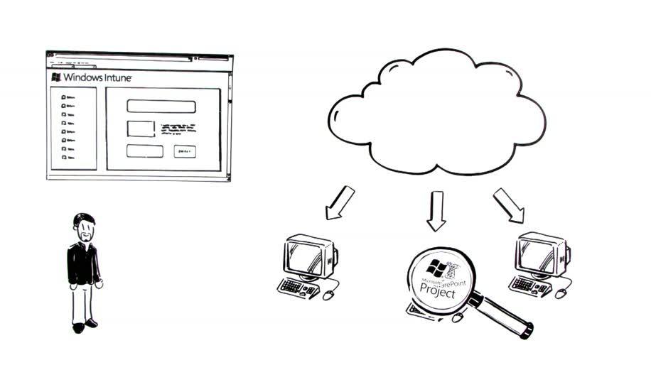 Microsoft, Windows Intune