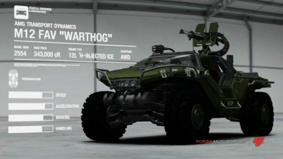 Gameplay, Forza Motorsport 4