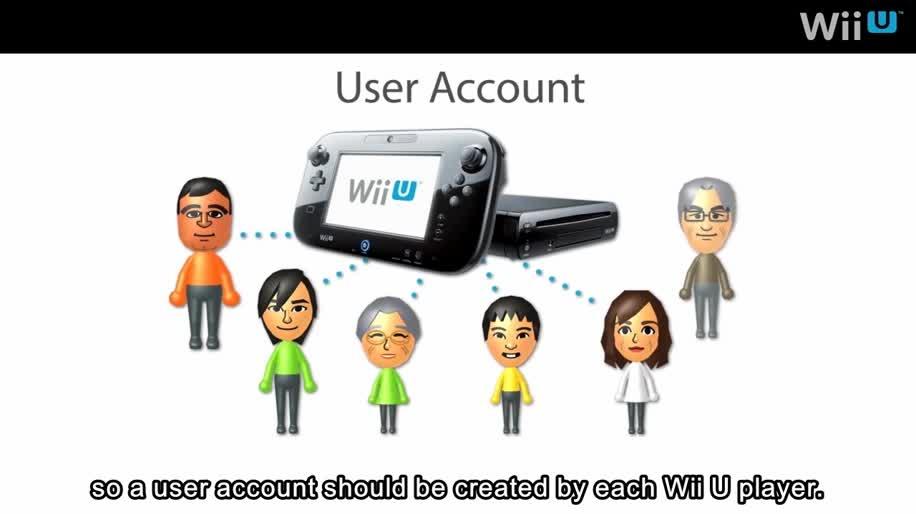Nintendo, Wii U, Nintendo Wii U, Nintendo Network