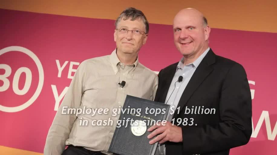 Microsoft, Jahresrückblick, 2012