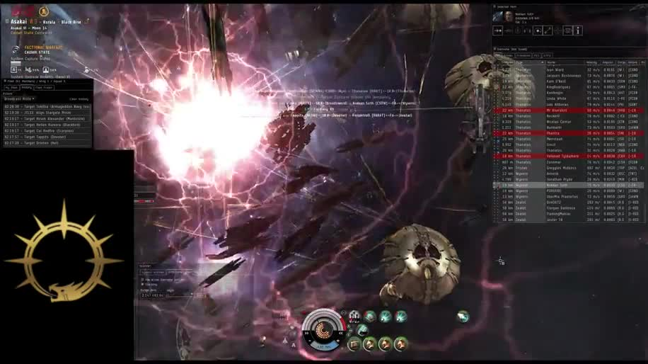 Gameplay, Mmo, Mmorpg, Online-Rollenspiel, Eve Online, CCP Games
